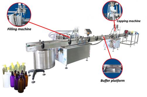 Hand sanitizer, hand gel, shampoo filling capping labeling machines
