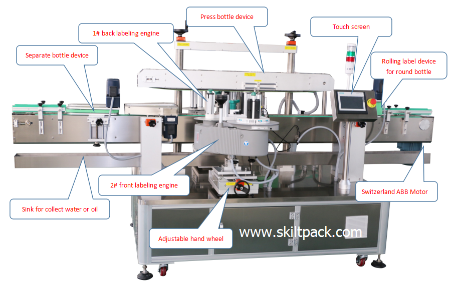Bottle Front & Back Labeler