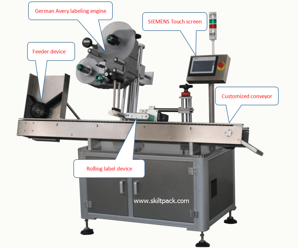 Tube/Soft Tube Labeling Machine