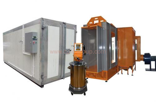 Manual Powder Coating Batch System for Frames, Profiles