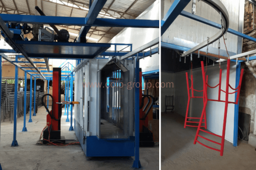 Automatic Powder Coating Line for Furniture