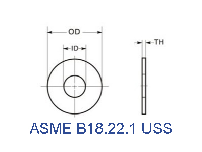 Dimensions of USS Flat Washer