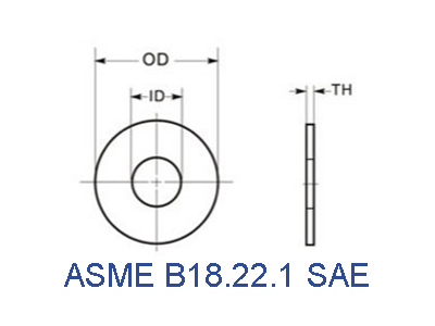 Dimensions of SAE Flat Washer