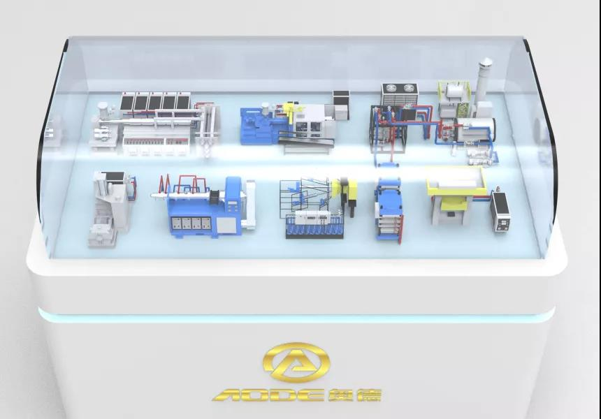 AODE Machines in Different Industries