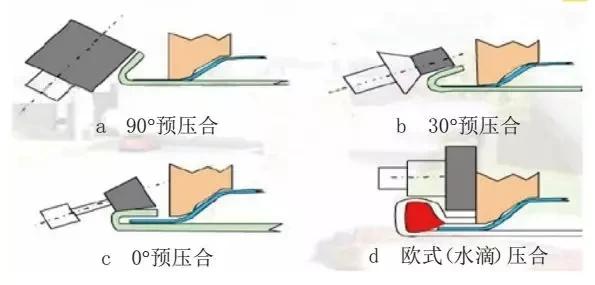 技術分享:汽車鋁合金沖壓板材的應用
