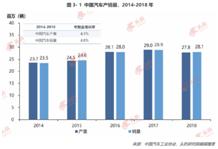 2019年中國粉末冶金行業概覽(二)