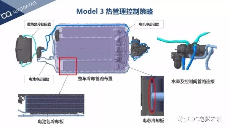 電動車電池pack殼體的輕量化技術