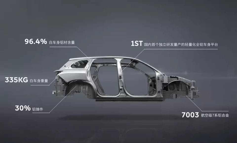 特斯拉、蔚來的汽車輕量化技術