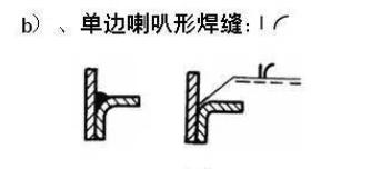 鈑金圖紙中的各種焊接符號!