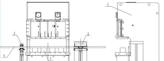多工位沖壓生產線的主要形式有哪些?