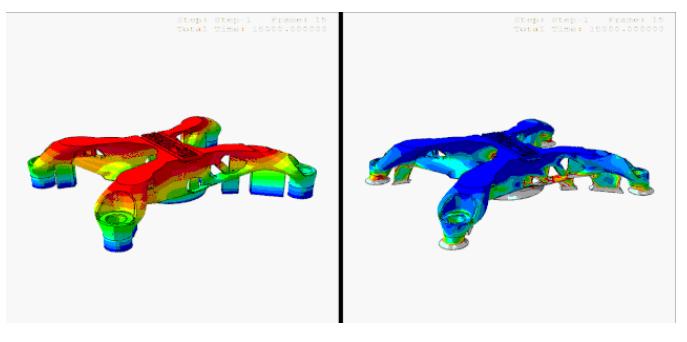 幾種金屬材料成型工藝分析概述