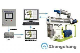 Pellet Mill Automatic Control