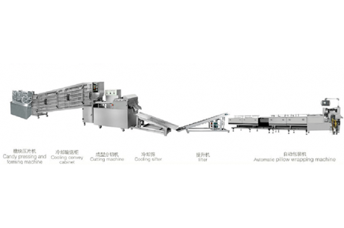 High-Speed Cutting Block Sugar Production Line HTL-T8000
