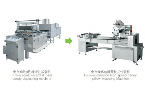 Automatic Soft And Hard Candy Pouring Production Line HTL-T150/300/450/600