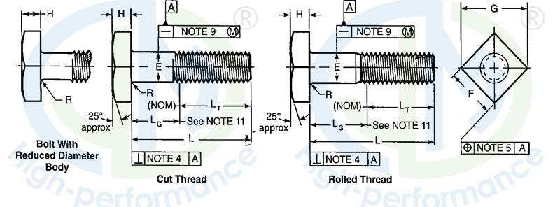 Square Head Bolt ANSI/ASME standard DIN standard