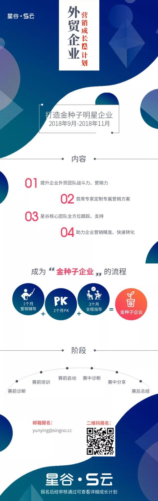 """上海星谷为外贸企业开启了""""外贸企业营销成长计划"""",全国首发,限额报名!"""