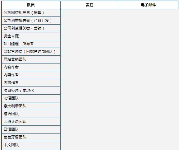 多语言网站项目名单