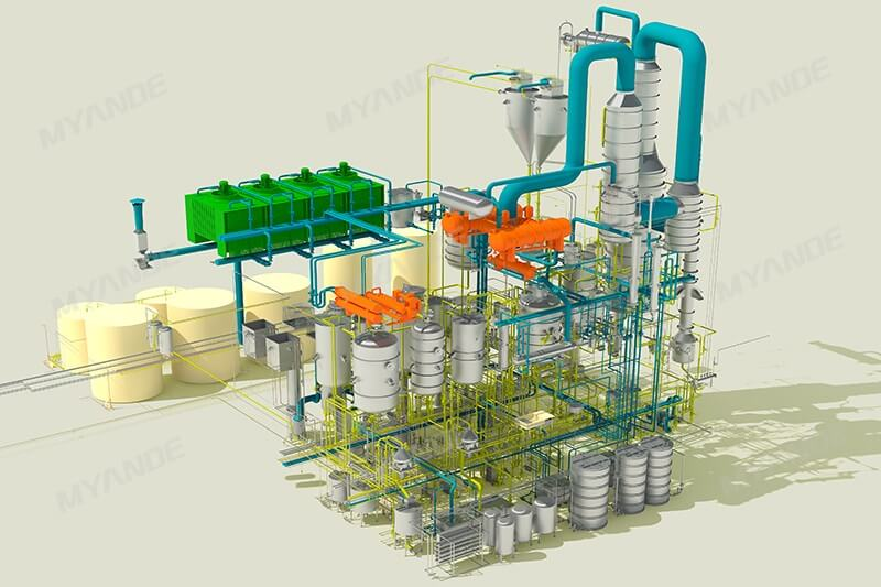 3D Design of Edible Oil Refining