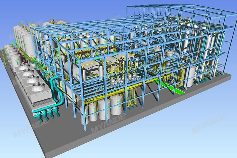 3D design of fructose production line