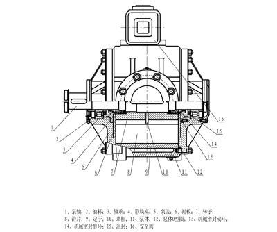 HGBW Sliding vane pump structure diagram