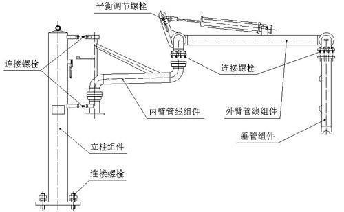 AL1403 series train assembled crane tube
