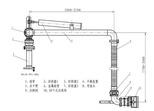AL2304series bottom assembled crane tube