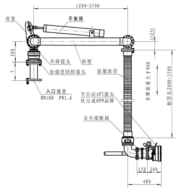 AL2502 Bottom loading arm structure diagram