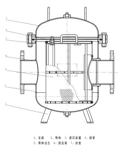 Basket Type Filter Elements