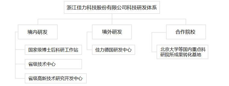 http://resourcewebsite.singoo.cc/attached/20190506082251_58709.jpg