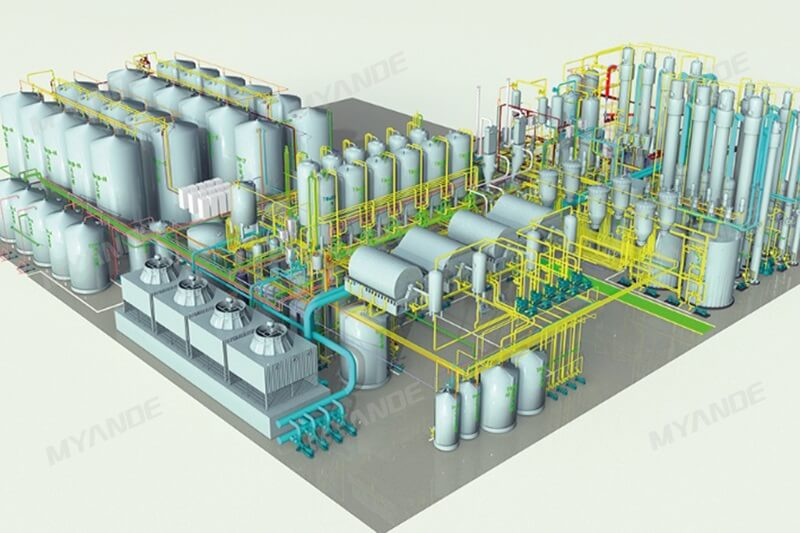 3D design of starch glucose syrup plant