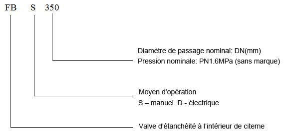 Check valve for oil tank
