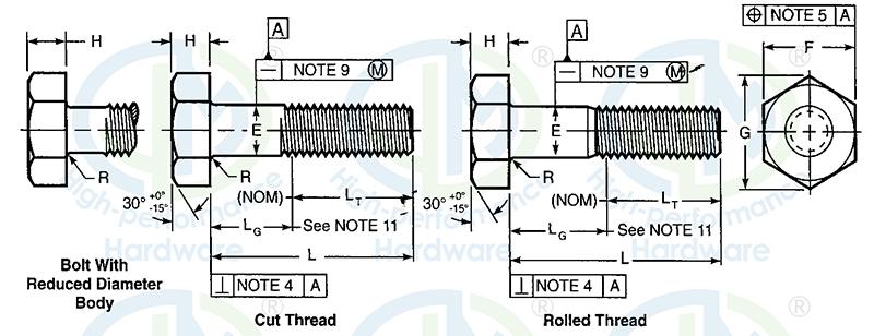 Heavy Hex Structural Bolt ANSI/ASME standard DIN standard