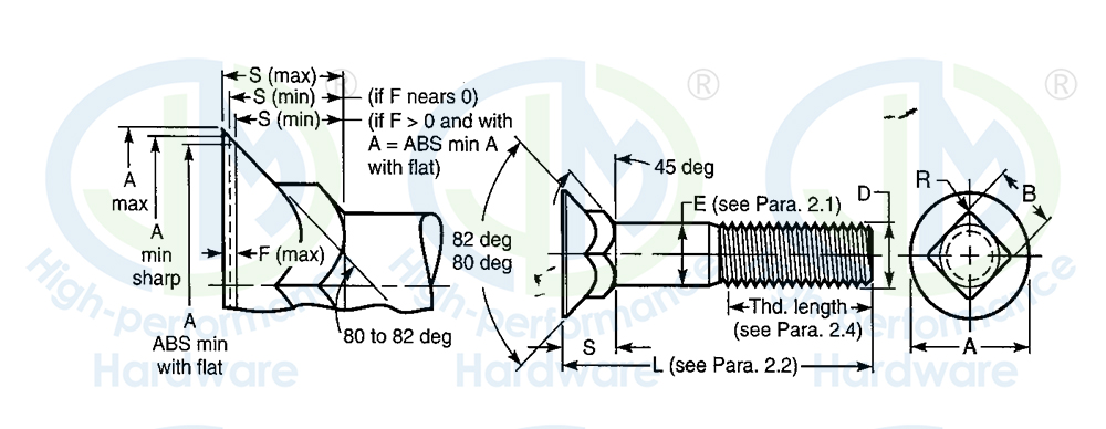 the Parameters of plow bolt
