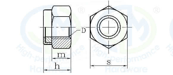 the Parameters of Nylon Insert Lock Nut