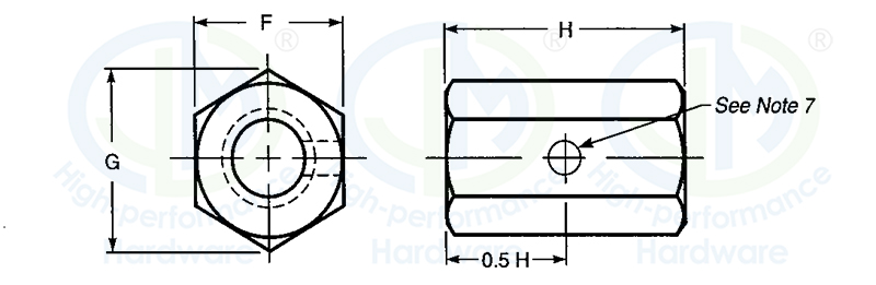 the Parameters of Hex Coupling Nut