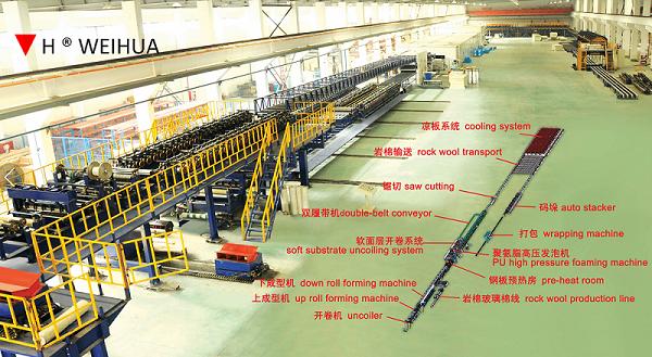 Continuous sandwich panel production line picture