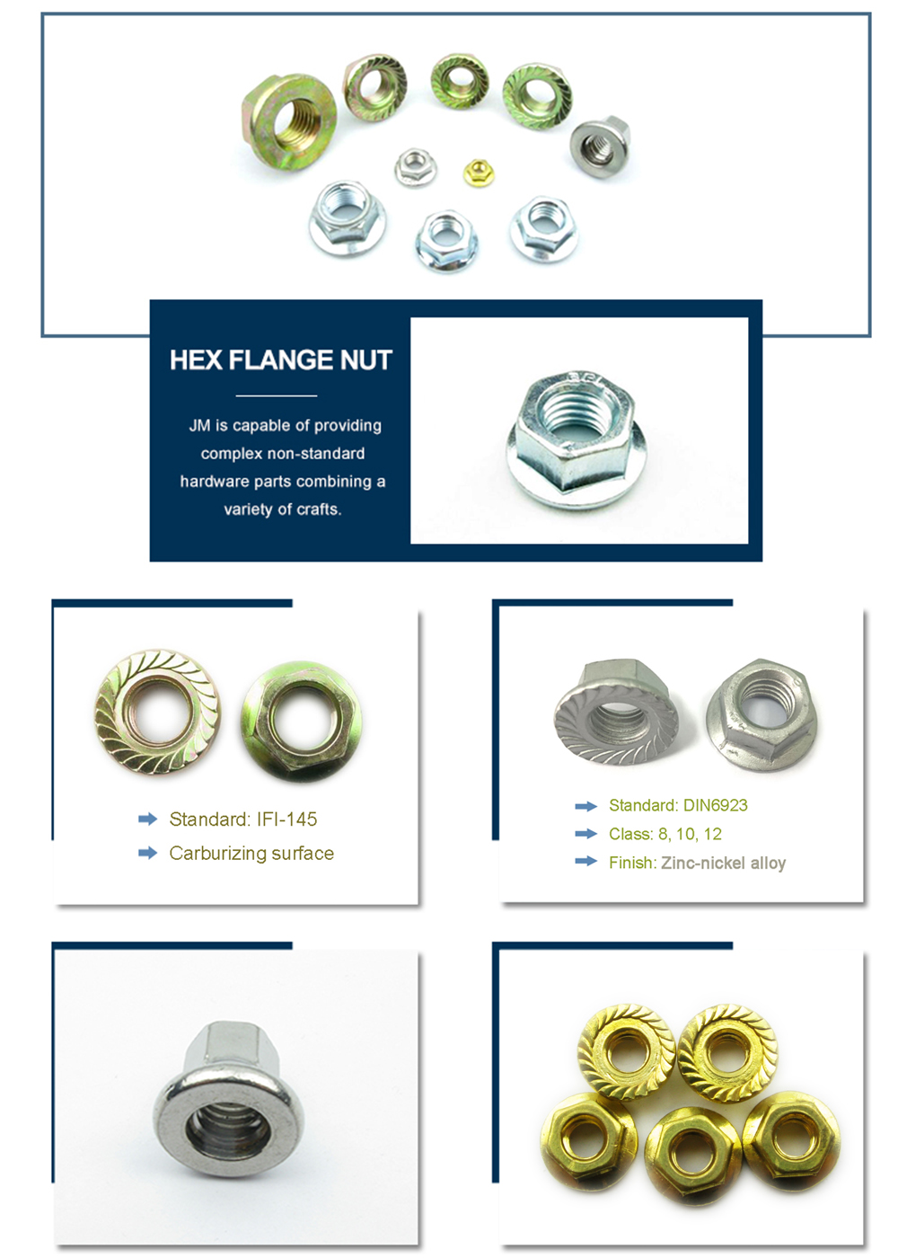 the details of Hex Flange Nut