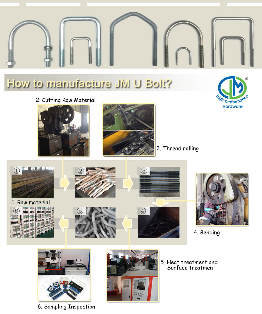 how to manufacture U bolt
