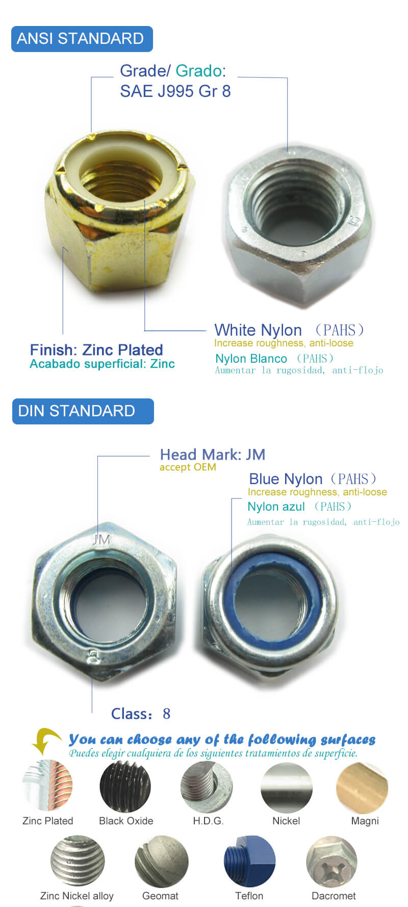 the standard and surface of Nylon Insert Lock Nut