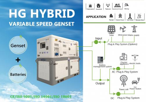 Hybrid Energy Generator Made By MPMC