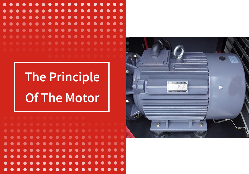 The principle of the motor