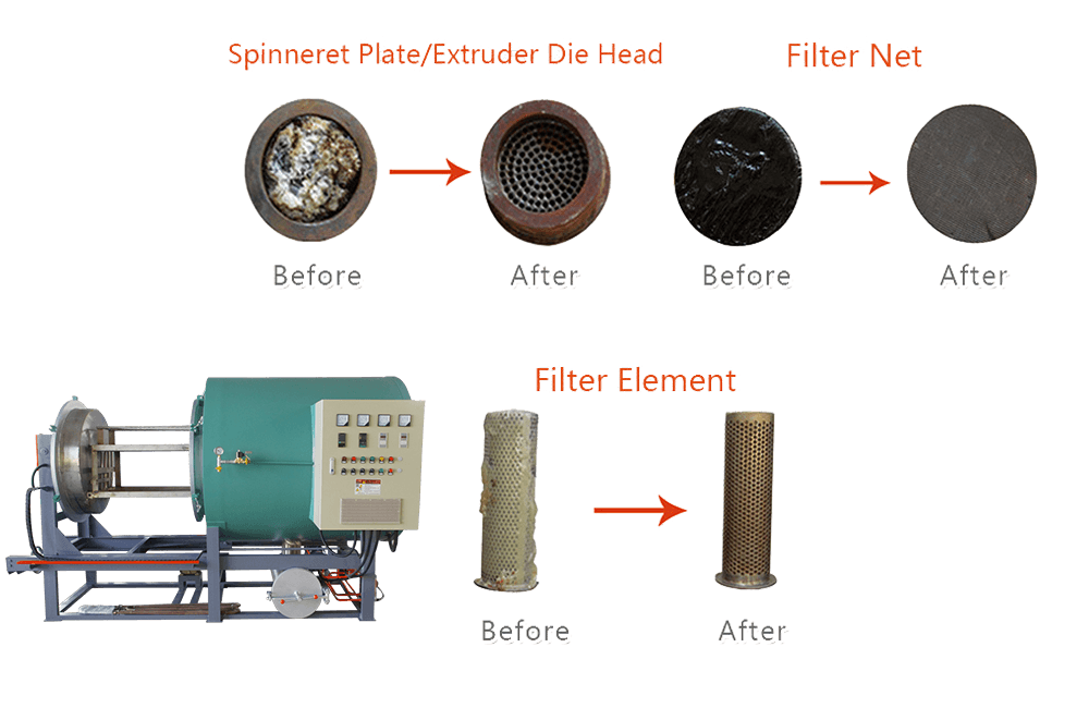 Vacuum Pyrolysis Cleaning Furnace Removal of Polyster Polymer (plastic) from Dies, Mesh, Spinneret, Filter Net