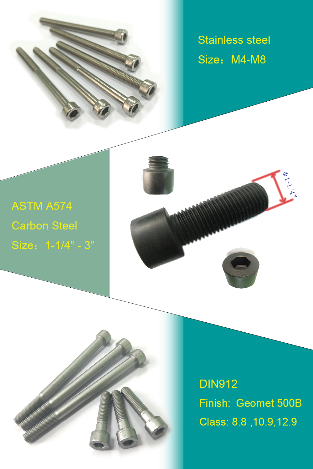 the details of Hexagon Socket Head Cap Screw